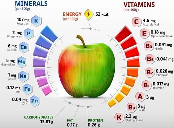 Neuro-Vitamins