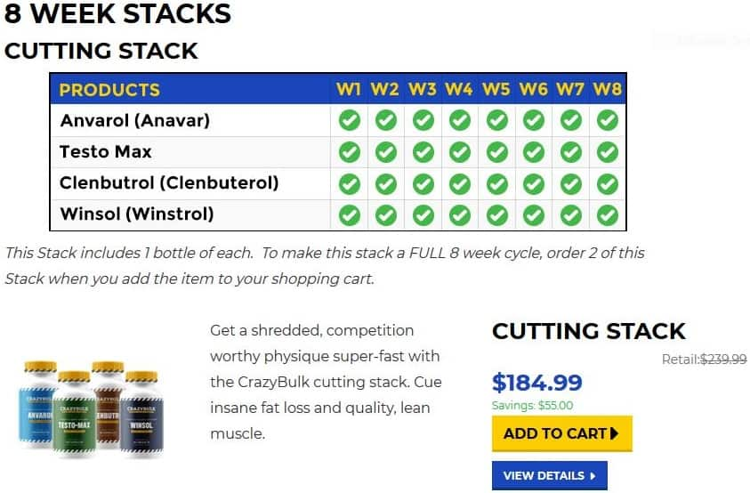 Anvarol Stack Supplement